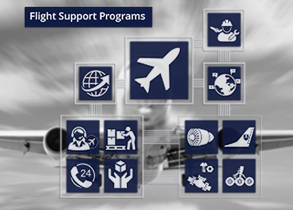 GA Telesis - Aircraft, Engines, Maintenance & Solution-Based Services